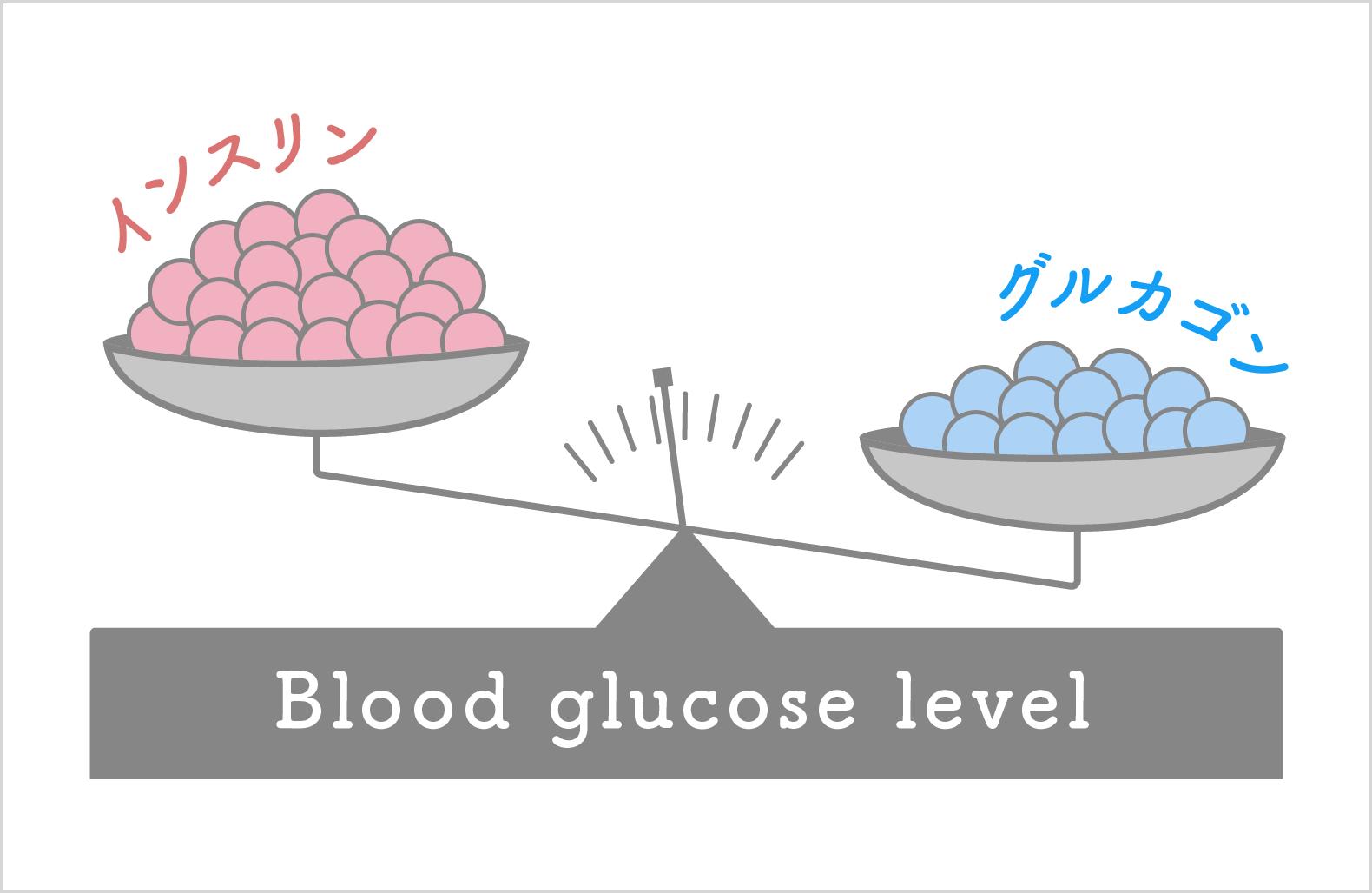 """糖尿病の新しい治療薬「DPP-4阻害薬」 血糖値に応じて""""自動調節""""するため低血糖が起こりにくい"""